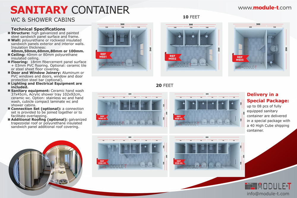 Sanitary Container